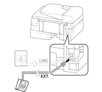 epson workforce wf 2630 workforce series all in ones printers Line Locator Equipment connect a second phone cable to your telephone or answering machine and to the ext port on your product