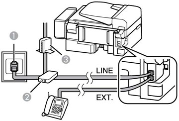 How to Hook up a Fax Machine with a DSL Modem
