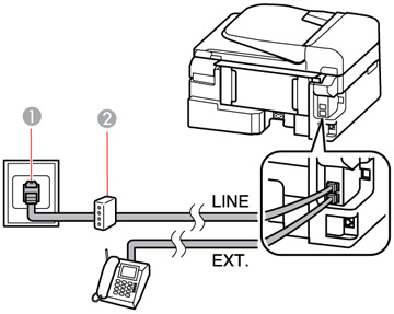 Wiring Diagram For Telephone Socket Extension moreover Dsl Splitter Wiring Diagram furthermore SPT C11CD48201 faq 288674 moreover SupDetail as well In System programming. on telephone phone line adapter