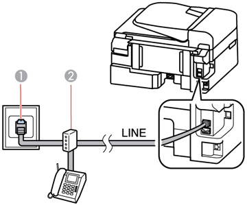 Telephone Outlet Wiring Diagram likewise 56 Belegung Der Kabel Adapter Und Anschluesse Fuer Telefoniegeraete further Cell Phone Headset Wiring Diagram furthermore Connecting fax phone fy13 in addition Prods. on telephone adapter