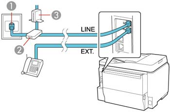 How to Set Up a Fax When You Have a Single Line Telephone Connection