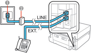 how to connect fax machine
