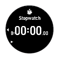 Using the Stopwatch