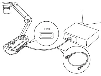 epson elpdc21 document camera document cameras projectors Cartoon Diagram images live or on an sd card from the document camera are projected from the projector only audio from the sd card is output