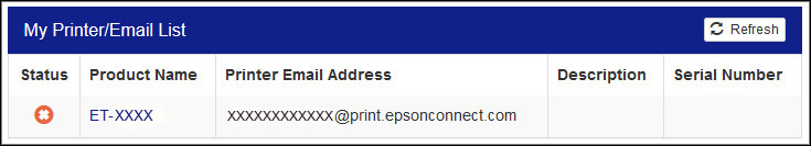 My Printer Email List Window