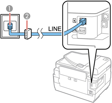 Cable Modem With Telephone Port on ethernet wiring connection diagram