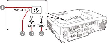 Epson Powerlite 97h Powerlite Series Projectors Support Epson Us