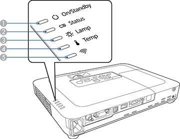 Epson Powerlite 1780w Powerlite Series Projectors