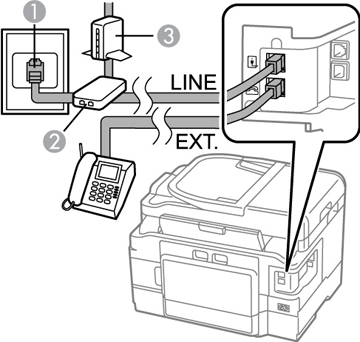 how to hook up fax machine with cable modem