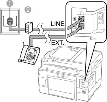 fax and answering machine on same line